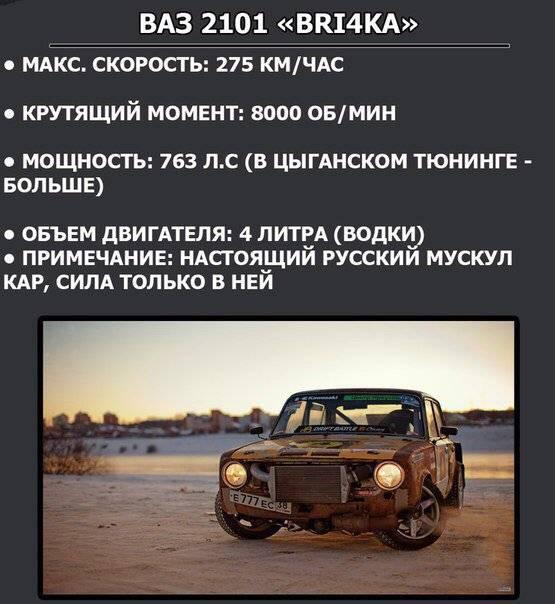 Успех и рядом не стоял: провальные представители российского автопрома – авто новости