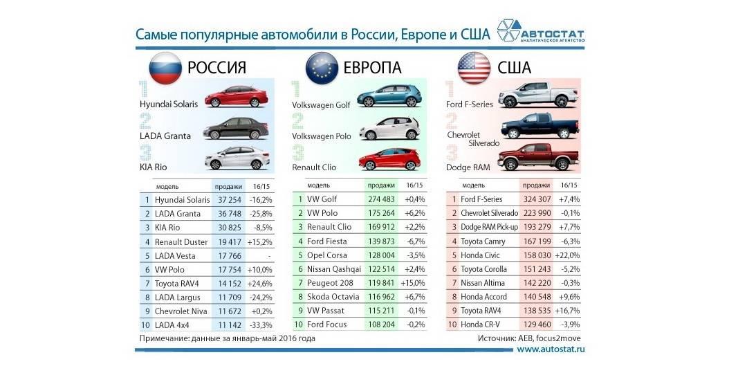 Небольшие автомобильные компании и их судьба на рынке