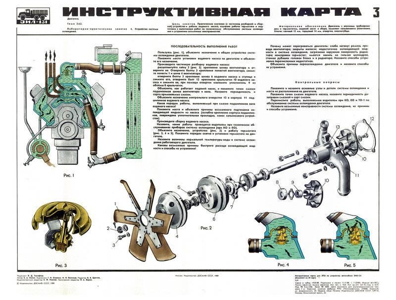 Компрессор зил-130: характеристики, устройство, ремонт