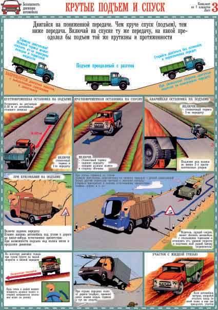 Безопасное вождение автомобиля 2016