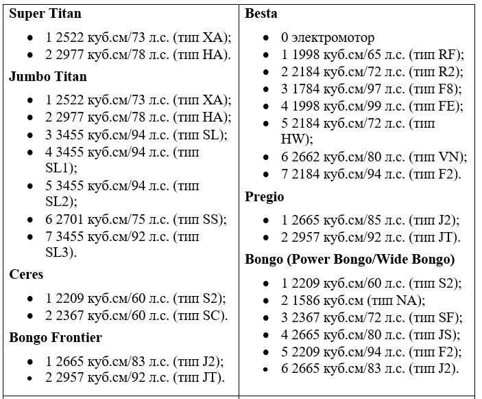Вин киа рио: расшифровка номера и где находится код кузова | kianova - kianova