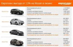 Чем опасна покупка лизингового автомобиля