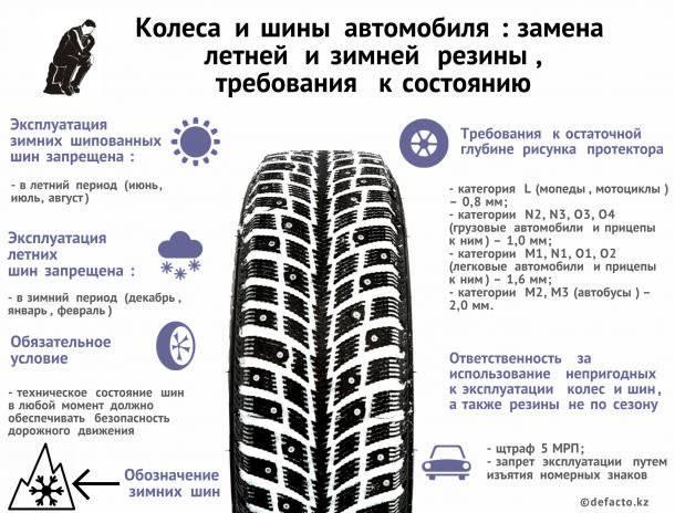 Зимой на летних шинах – штраф. когда переобуваться на зимние шины в 2021?