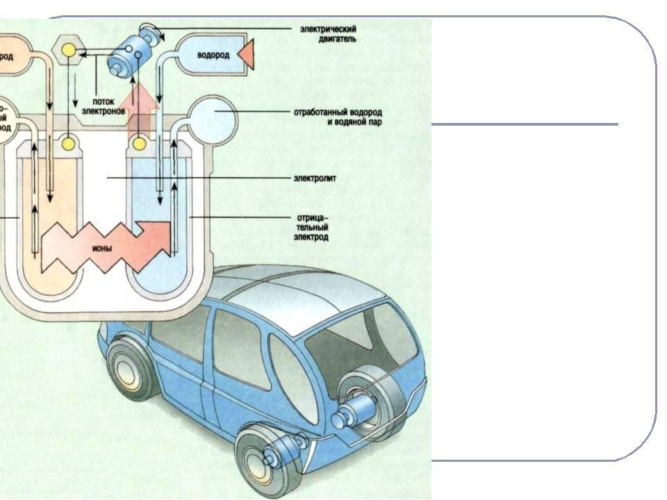Двигатель внутреннего сгорания на водороде: устройство и принцип работы