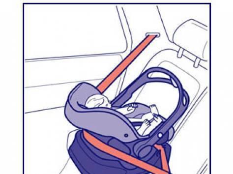 Удерживающее устройство для детей в автомобиле: виды автокресел