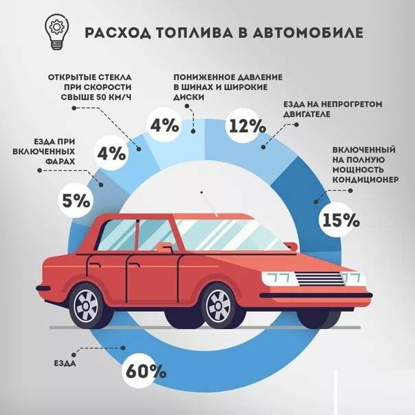 Возраст имеет значение: авто какого возраста чаще покупают