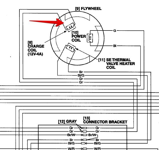 Установка электронного тахометра на карбюраторный двигатель - схема подключения renoshka.ru