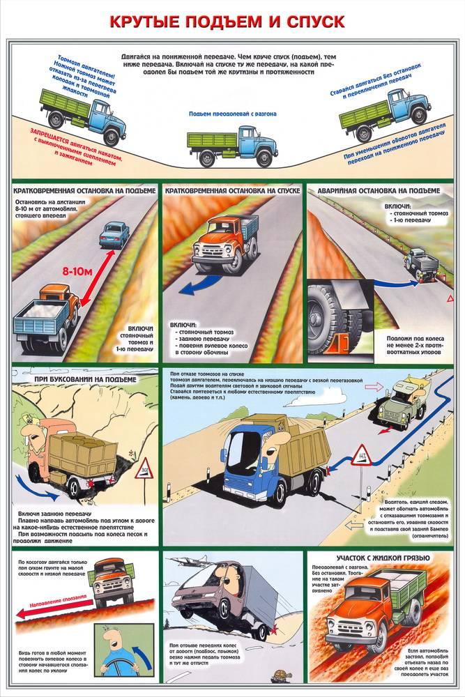 Уменьшение аварийных ситуаций пассажирских автобусных перевозок путем внедрения современных технологий безопасности