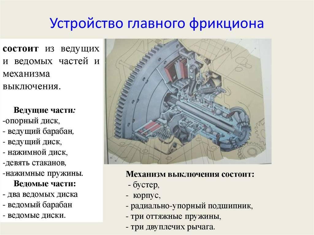 Фрикционная муфта: устройство, принцип работы, виды