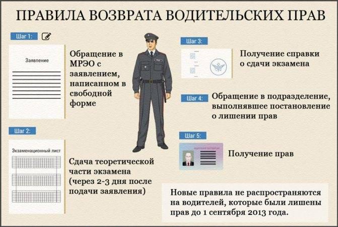 Выпуск на линию водителя без ву, как проверить и избежать крупного штрафа для организации
