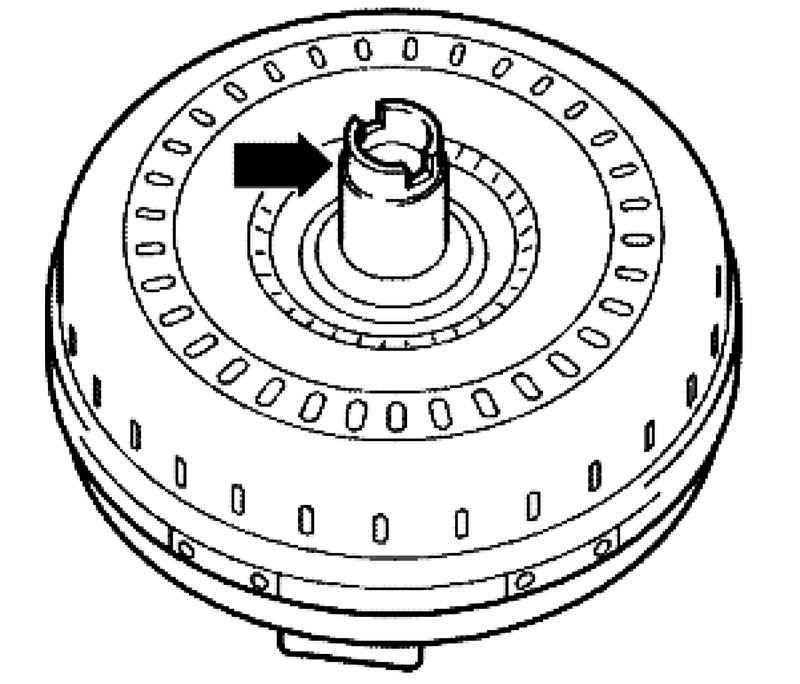 Гидротрансформатор акпп: признаки неисправности и как проверить