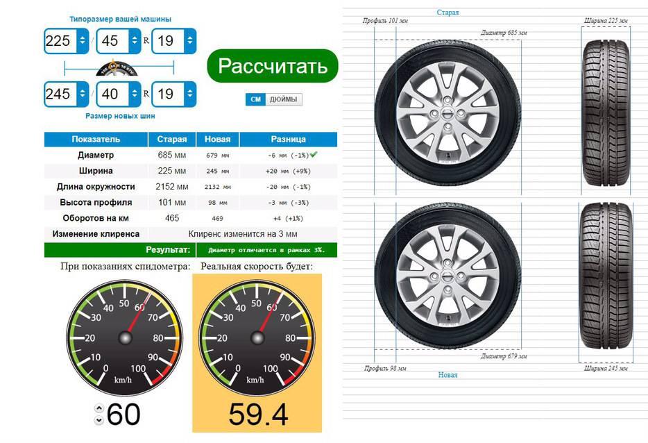 ✅ радиус колеса в чем измеряется - moto-house2019.ru