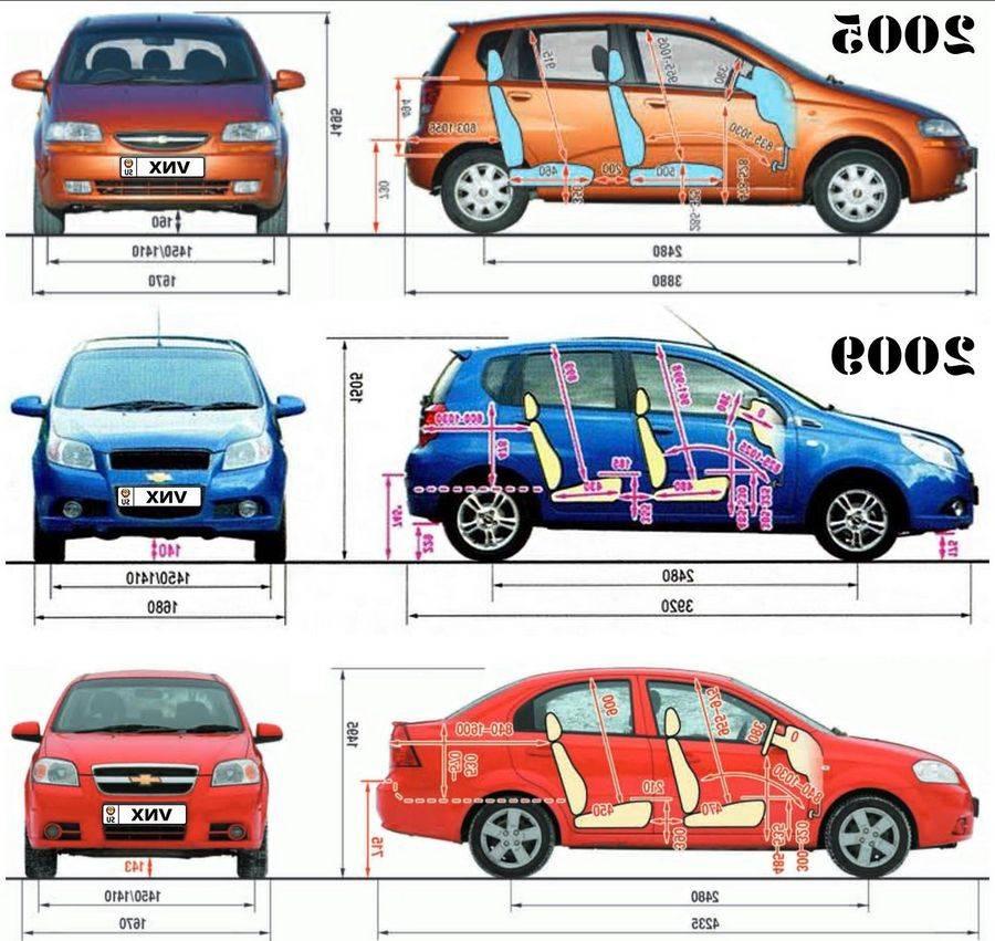 Шевроле круз седан: характеристики - автоэксперт