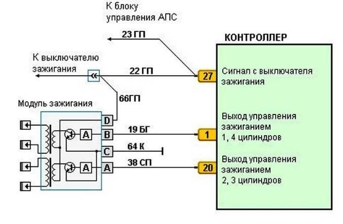 Модуль зажигания ваз 2110 8 клапанов как подключить