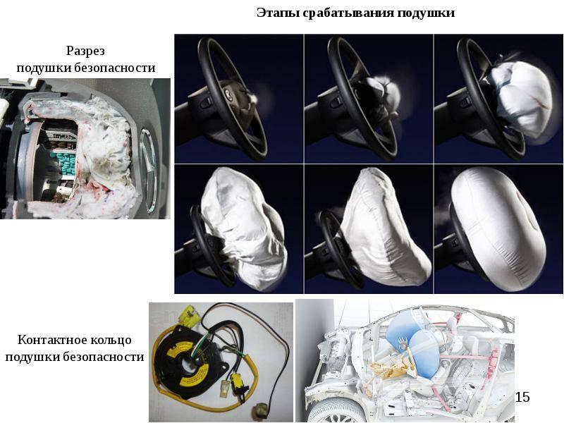 Как работает подушка безопасности в авто