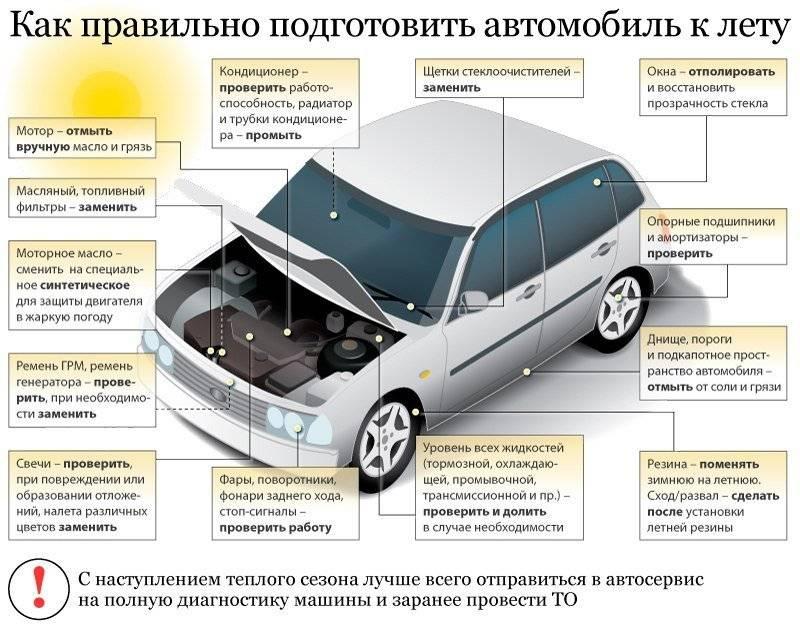 Как выбрать первую машину для начинающего водителя