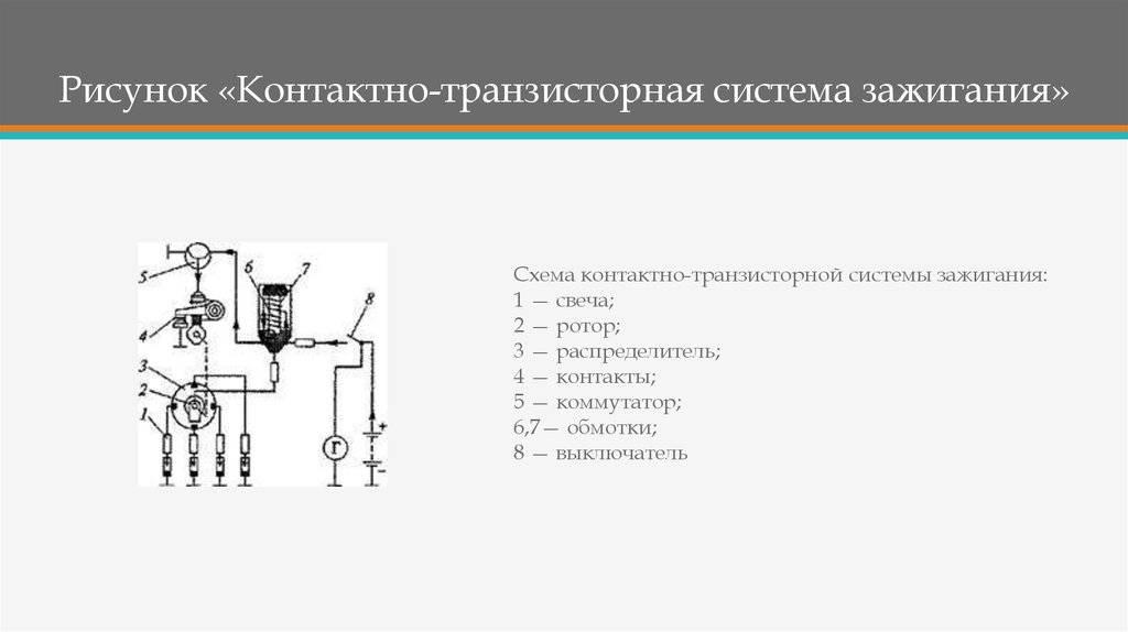 Системы зажигания автомобиля: типы, устройство и принцип работы :: syl.ru