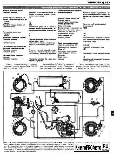 Техническое обслуживание автомобиля зил-130