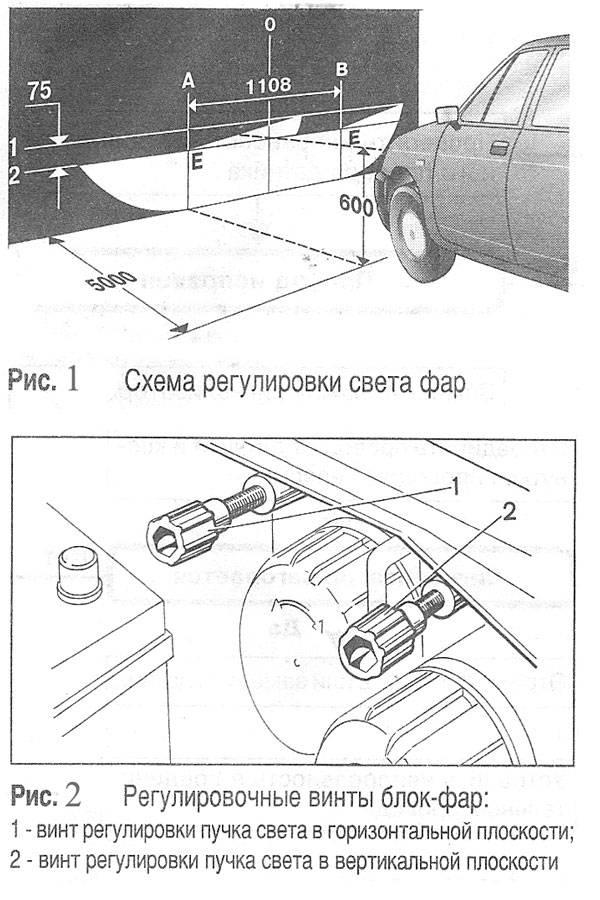 Как отрегулировать фары 2110 бош