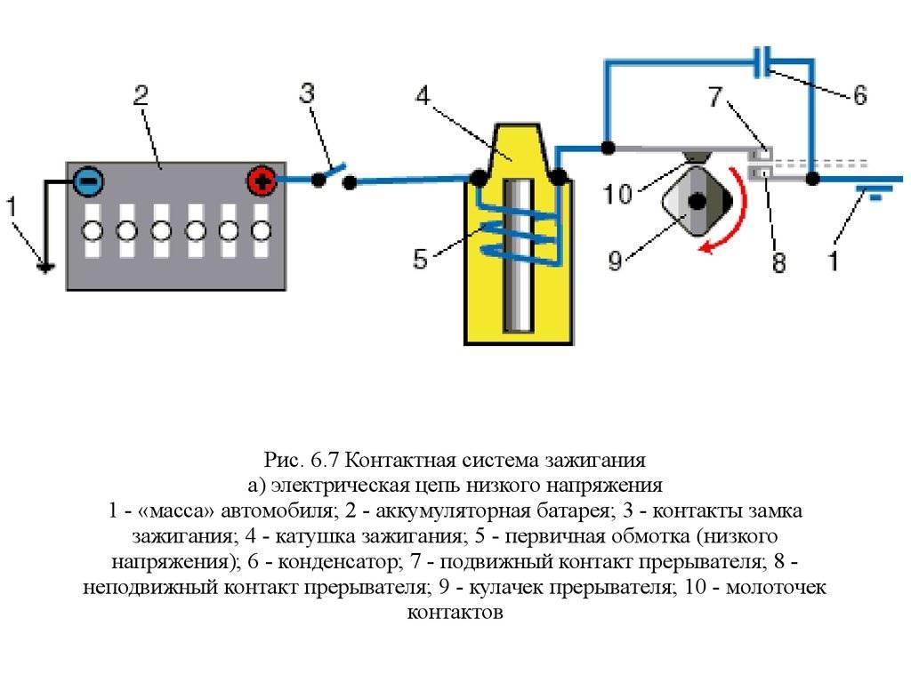 Бесконтактное зажигание ваз 2106: устройство, схема работы, руководство по установке и настройке