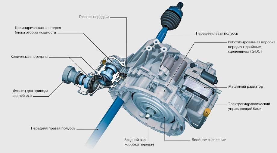 Dsg 7 на какие автомобили устанавливают данную коробку передач?