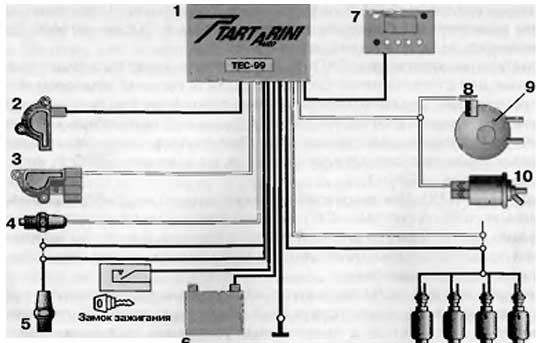Установка газового оборудования 4 поколения
