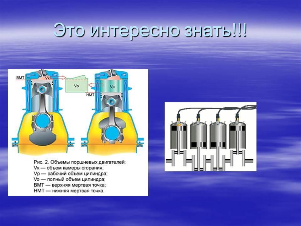 Что такое означает понятие объем двигателя внутреннего сгорания автомобиля. что такое рабочий объем двигателя и как его расчитать