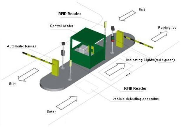 Система автоматической парковки park assist, что такое, видео
