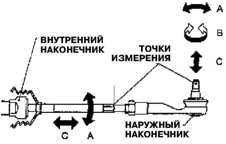 Рулевые тяги автомобиля ваз 2107: устройство, неисправности и замена