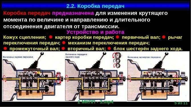 Коробка автомат на киа рио инструкция