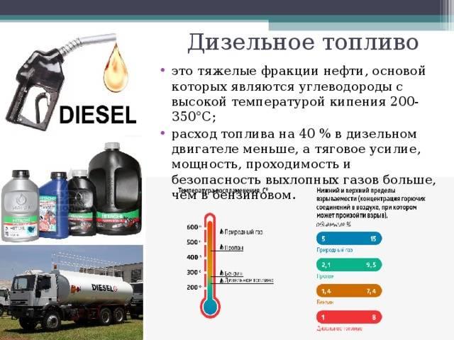 Каким должен быть бензин по гост?