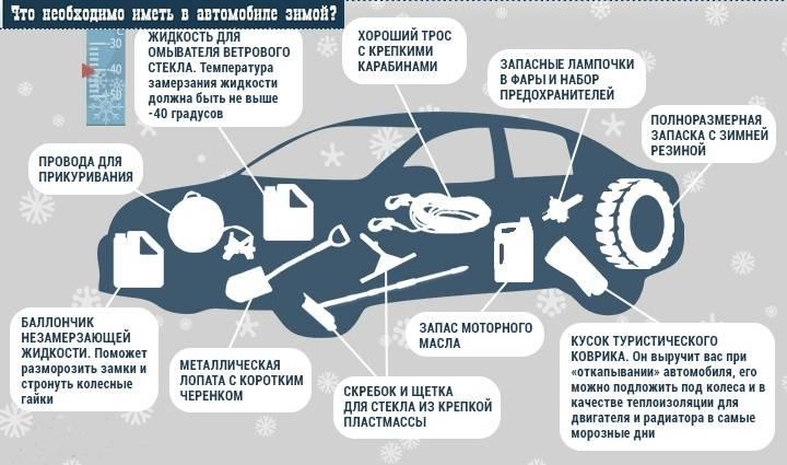 С какими неисправностями запрещается эксплуатация автомобиля?
