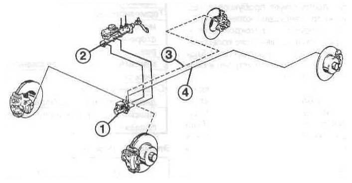 Пневматические тормоза принцип работы и устройство | запчасти для грузовиков и полуприцепов