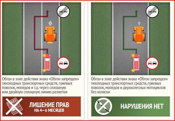 """Знак """"обгон запрещен"""": зона действия, номер знака, правила соблюдения пдд и ответственность за неисполнение"""