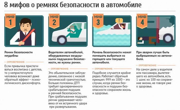 Не пренебрегайте ремнями безопасности!   отдел гибдд умвд россии по городу брянску