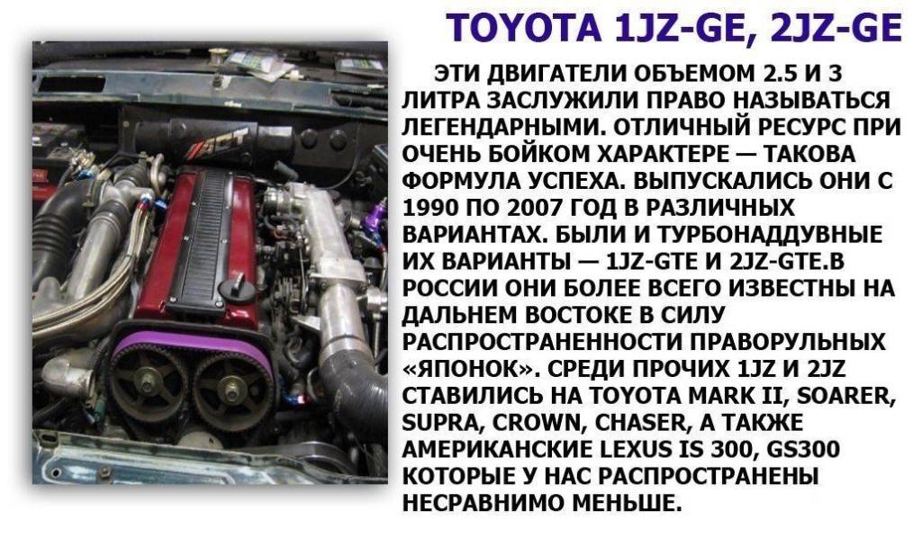 Список автомобилей с двигателями миллионниками [дизель и бензин]