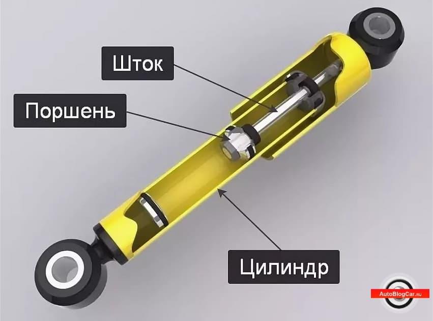 Замена передних и задних амортизаторов: как снять и поставить, менять по одному или в паре