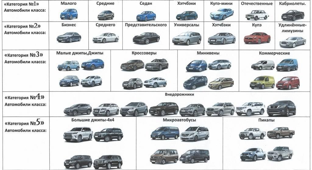 Тип кузова автомобиля. выбираем кузов легкового автомобиля