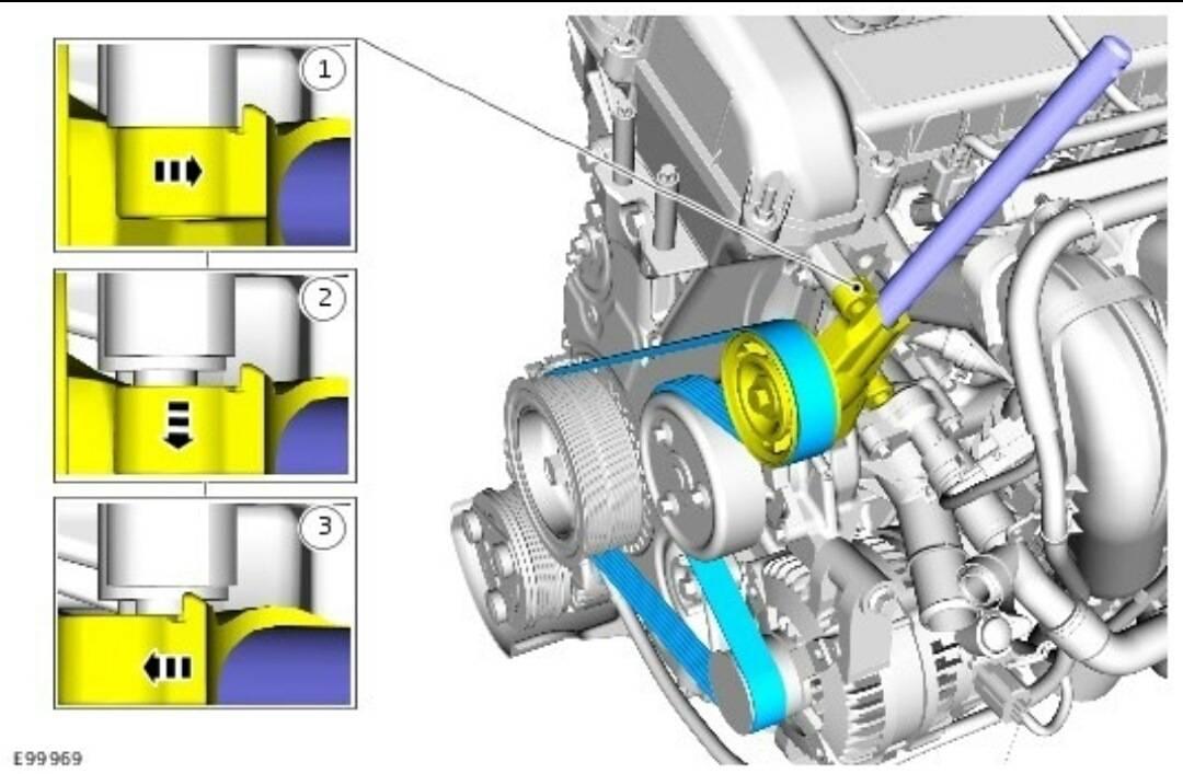 Замена приводных ремней на ford focus 2 полная инструкция с фото
