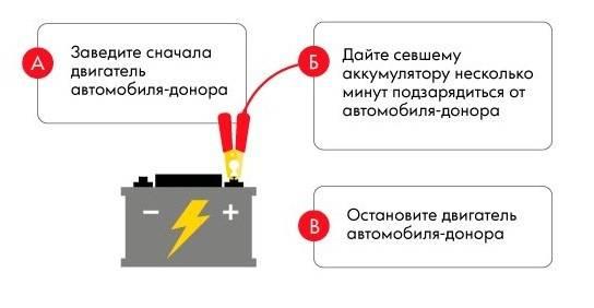 Почему нельзя заряжать автомобильный аккумулятор дома?   обслуживание   авто