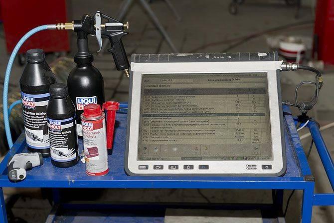 Чистка сажевого фильтра: чем промыть dpf на дизеле