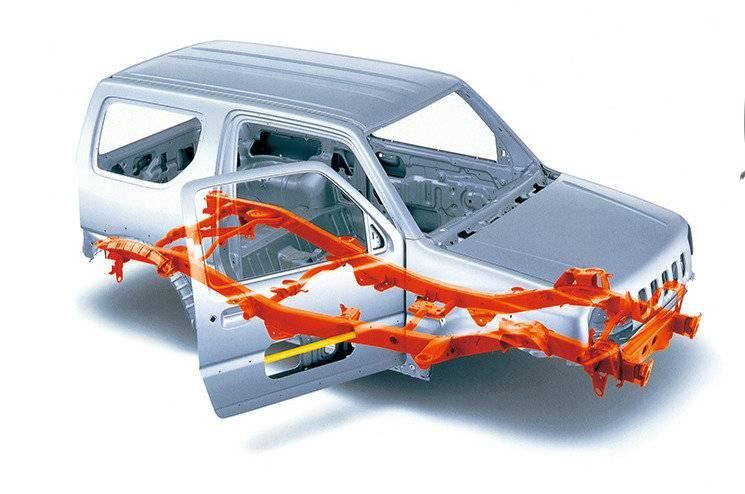 Что такое рама автомобиля и какие виды бывают