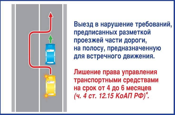 Выезд на полосу встречного движения | avtonauka.ru