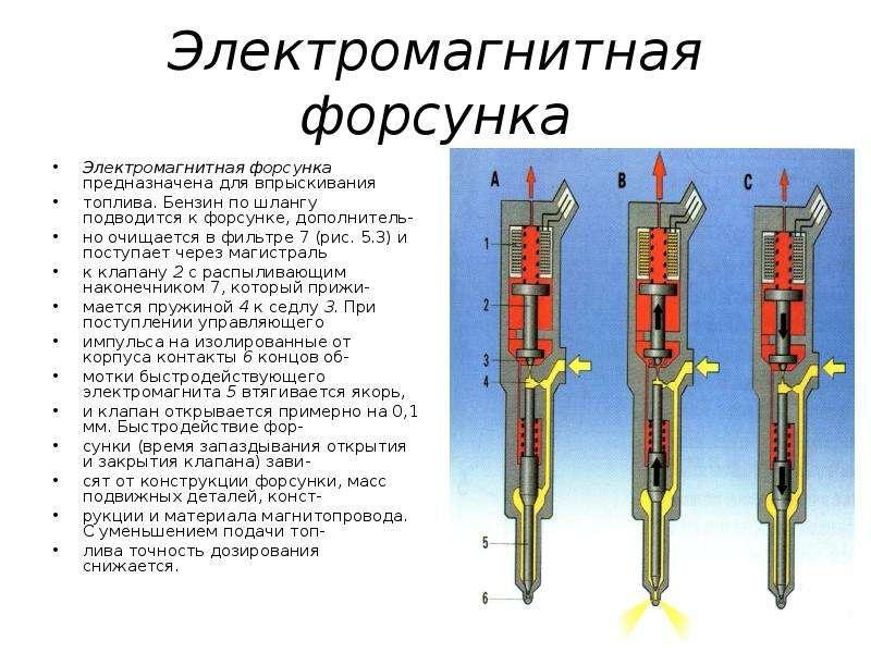 Чем отличается инжектор от карбюратора