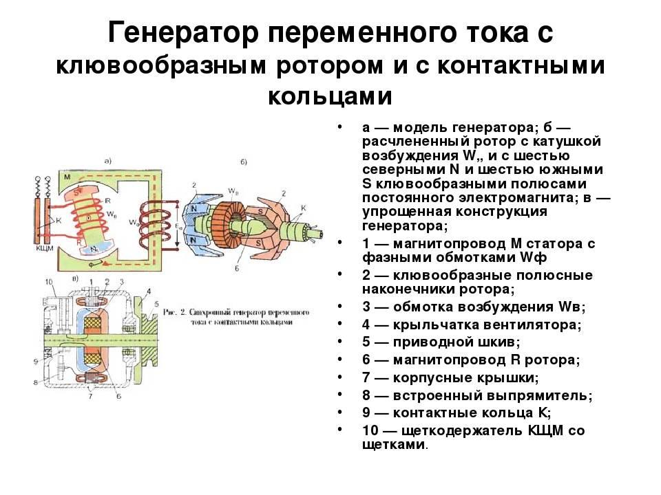 Автомобильный генератор: устройство и принцип работы, виды — автомобильный портал