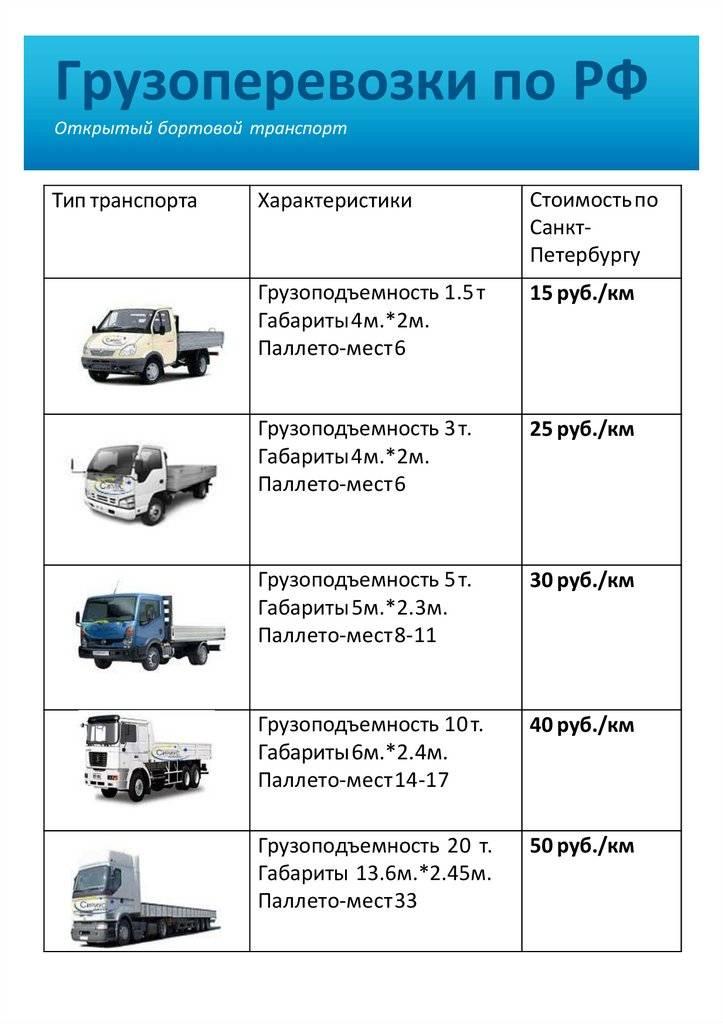 Как в россии внедряют беспилотные грузовики | рбк тренды