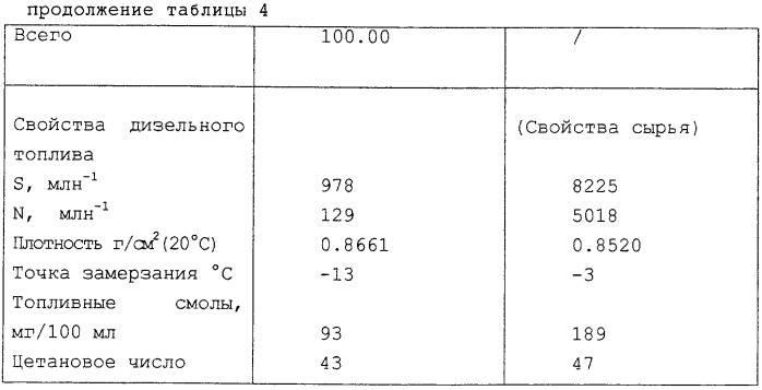 Какова плотность дизельного топлива, как ее рассчитать и на что она влияет