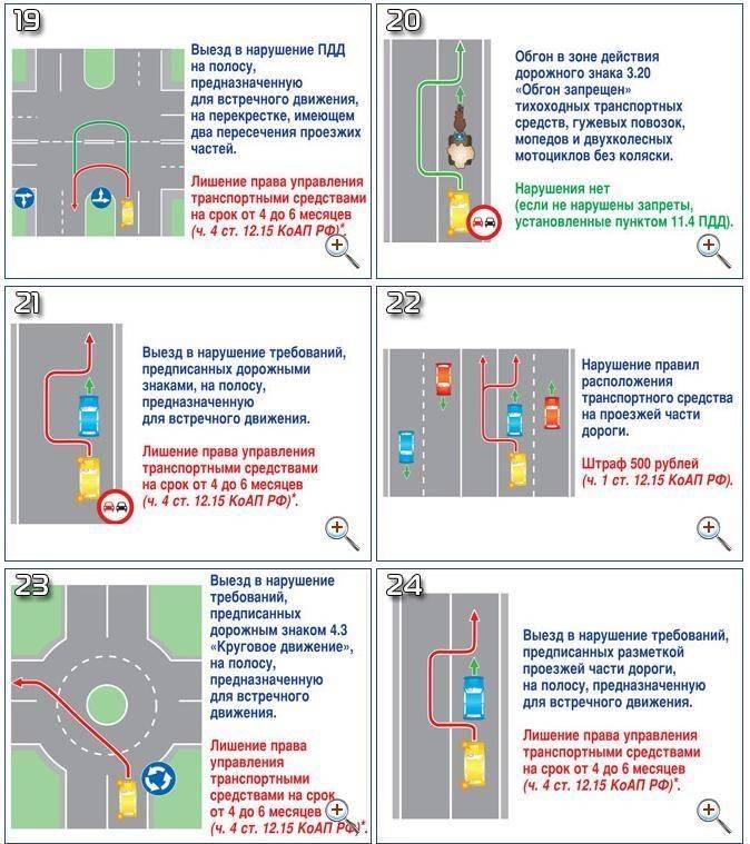 За что могут лишить водительских прав в 2021 году: причины, виды нарушений, сроки | shtrafy-gibdd.ru