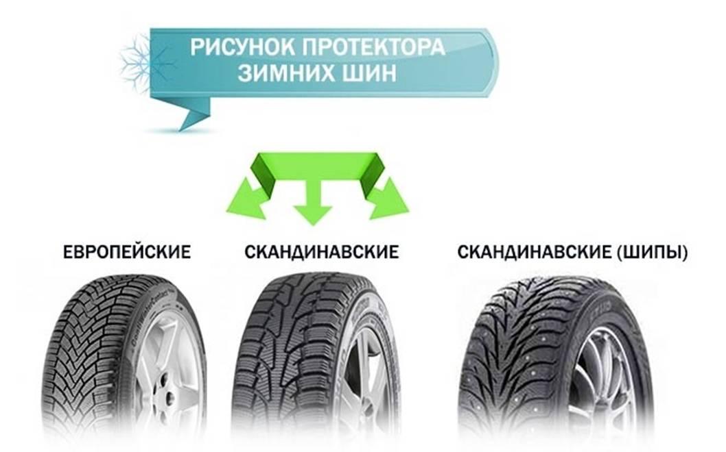 Протектор летних шин: виды рисунка, особенности, функции.