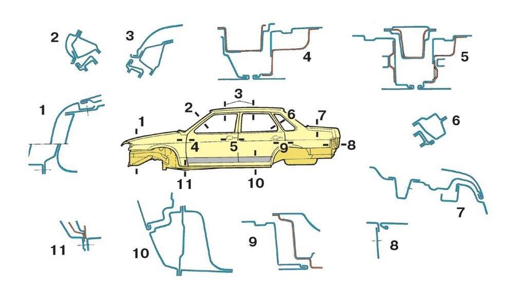 Оцинкован ли кузов машины - как определить?